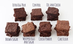 The Ultimate Brownie Recipe Chart