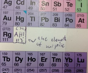 One Scary Element