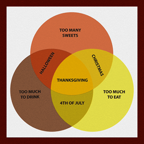 The Venn of the Holidays