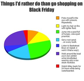 Things I'd Rather Do Than Go Shopping on Black Friday