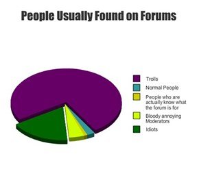 People Usually Found on Forums