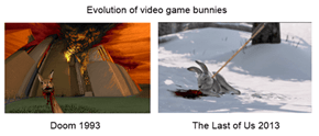 The Fate of Bunnies Hasn't Changed Much Over the Years