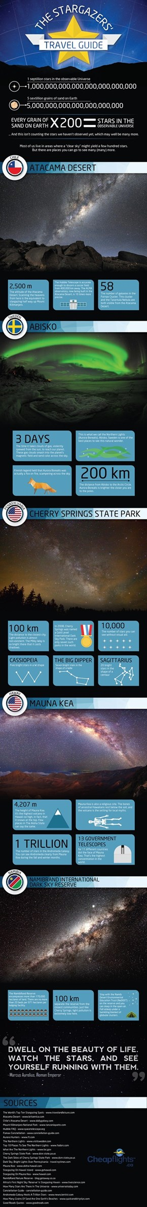 The Stargazers' Travel Guide
