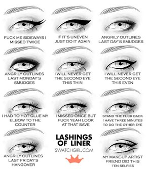 What to Your Eyeliner Style Really Should be Called