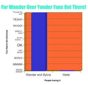 For Wander Over Yonder Fans Out There!