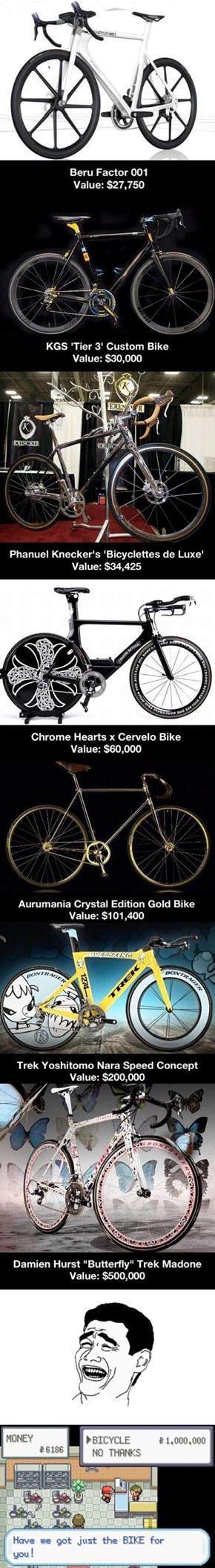 The World's Most Expensive Bikes