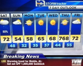 Breaking News - Warming trend for Mobile, AL:  Get out SPF 1,000,000 Sunblock