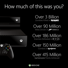 Xbox One Owners Have Apparently Been Glued to Their Consoles