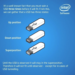 Quantum Physics Explains USB Behavior