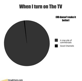 When I turn on The TV