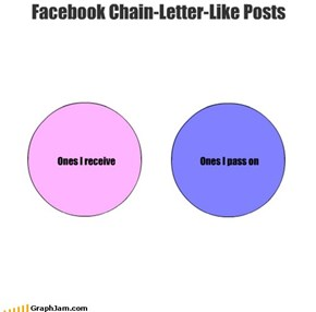 Facebook Chain-Letter-Like Posts