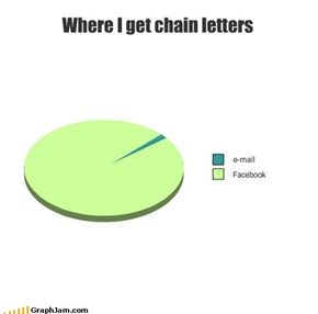 Where I get chain letters