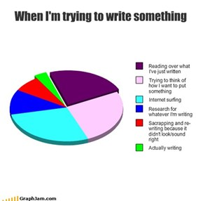 When I'm trying to write something
