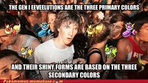 Eevee Facts!