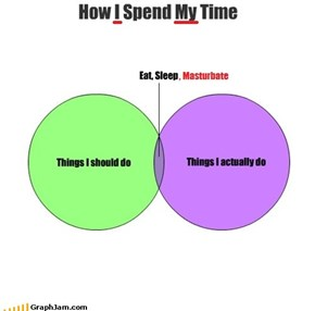 How I spend my time replotted