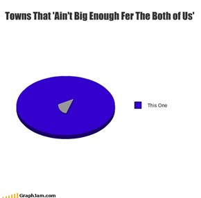 Towns That 'Ain't Big Enough Fer The Both of Us'