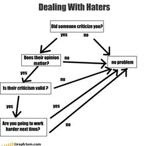 Dealing With Haters