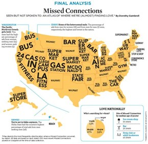 The Map of Missed Connections