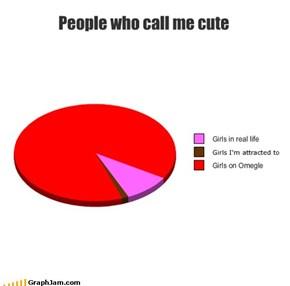 People who call me cute