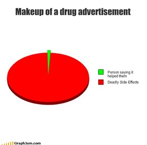 Makeup of a drug advertisement