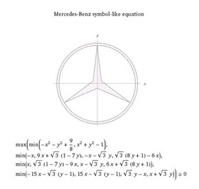 Mercedes Math