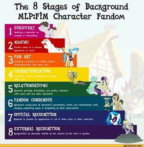 8 Stages Of The BG Pony