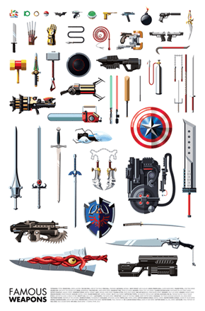 A Poster of Famous Weapons