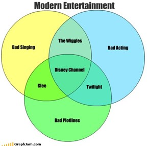 Modern Entertainment