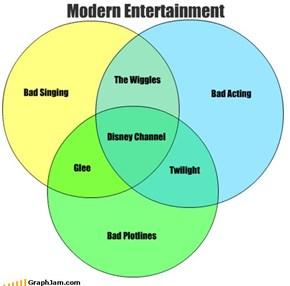 Modern Entertainment