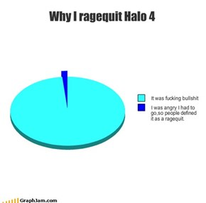 Why I ragequit Halo 4