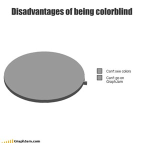 Disadvantages of being colorblind