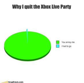 Why I quit the Xbox Live Party