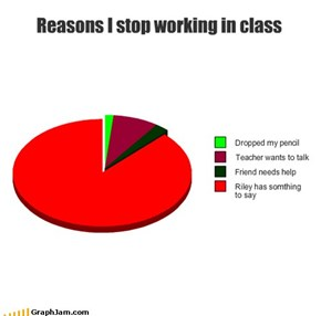 Reasons I stop working in class