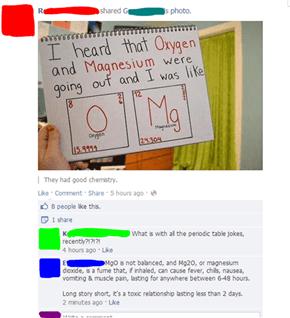 Poor Oxygen
