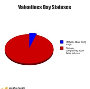Valentines Day Statuses