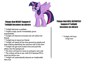 Alicorn Twilight: What Will Happen?