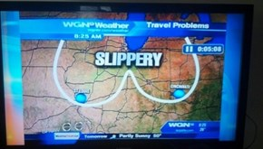 The Weather Forecaster Got Bored Again!