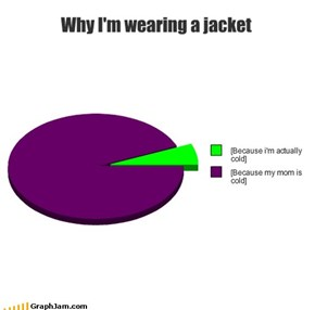 Why I'm wearing a jacket