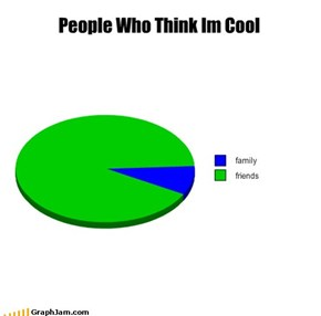 People Who Think Im Cool