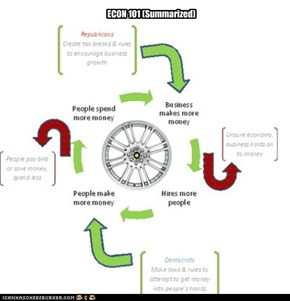 Same Wheel, Same Direction, Different Method of Spinning.