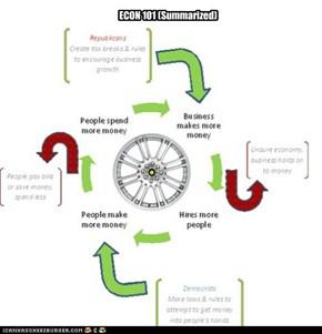 Same Wheel, Same Direction, Different Method of Spinning.