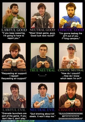 Gamer Alignment Chart