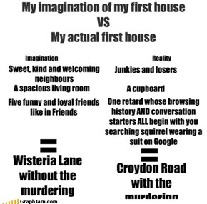 My imagination of my first house VS My actual first house