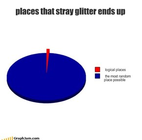 places that stray glitter ends up