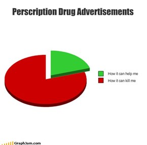 Perscription Drug Advertisements