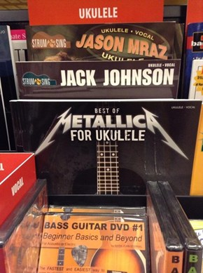 Guitar Center Knows What Sells