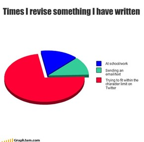Times I revise something I have written