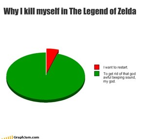 Why I kill myself in The Legend of Zelda