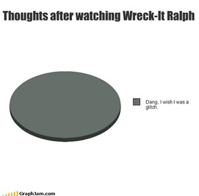 Thoughts After Watching Wreck-It Ralph