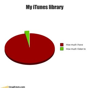 My iTunes library
